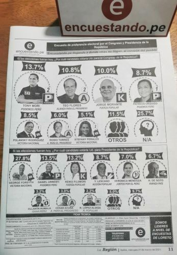 INTENCION VOTO_31_MARZO_2021