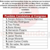 SONDEO POSIBLES CANDIDATOS AL CONGRESO 2021