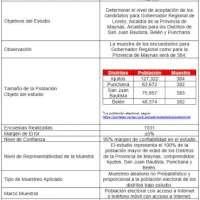 Ficha técnica, Encuesta publicada en el Periódico La Región, por la empresa encuestadora, encuestando.pe.